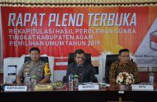 KPU Agam Gelar Rapat Pleno Terbuka Rekapitulasi Penghitungan Suara