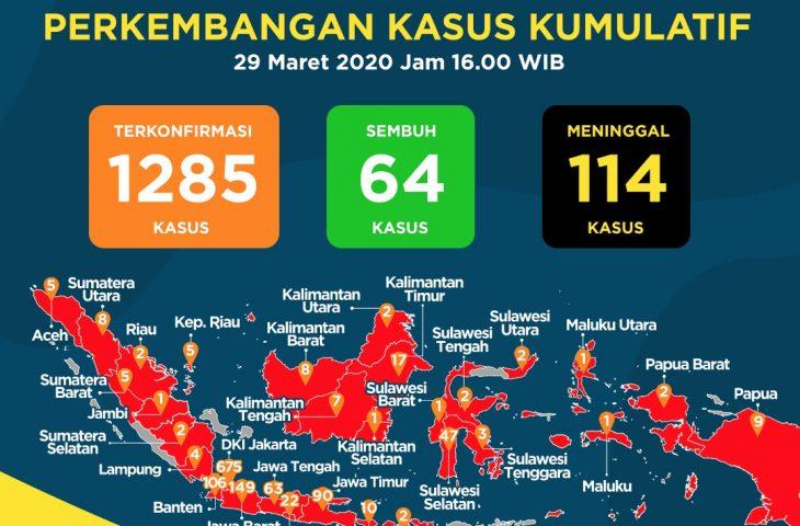 Aktif Lawan Covid-19, Perantau Diminta Tunda Pulang Kampung