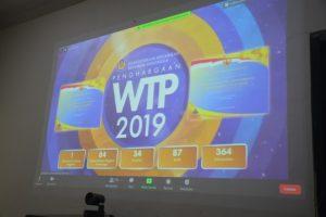 Pertahankan WTP 5 Kali Beturut-Turut, Pemkab Agam Terima Penghargaan Menteri Keuangan