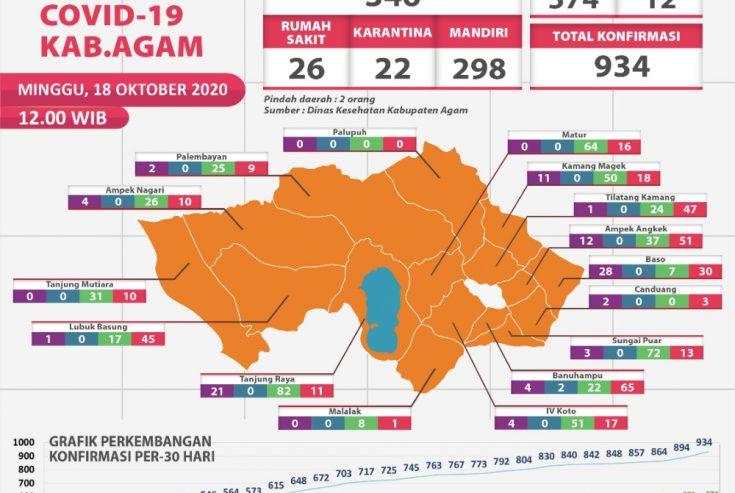 Peta Kabupaten Agam Jpg | Kabupaten di Indonesia