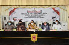 KPU Agam Gelar Rapat Pleno Rekapitulasi Hasil Penghitungan Suara Pilkada 2020